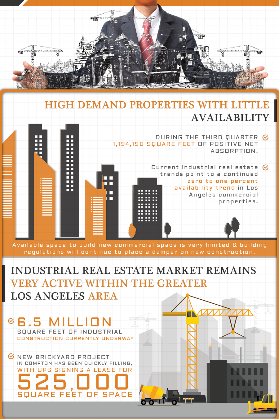 current industrial marketplace research reports los angeles sales