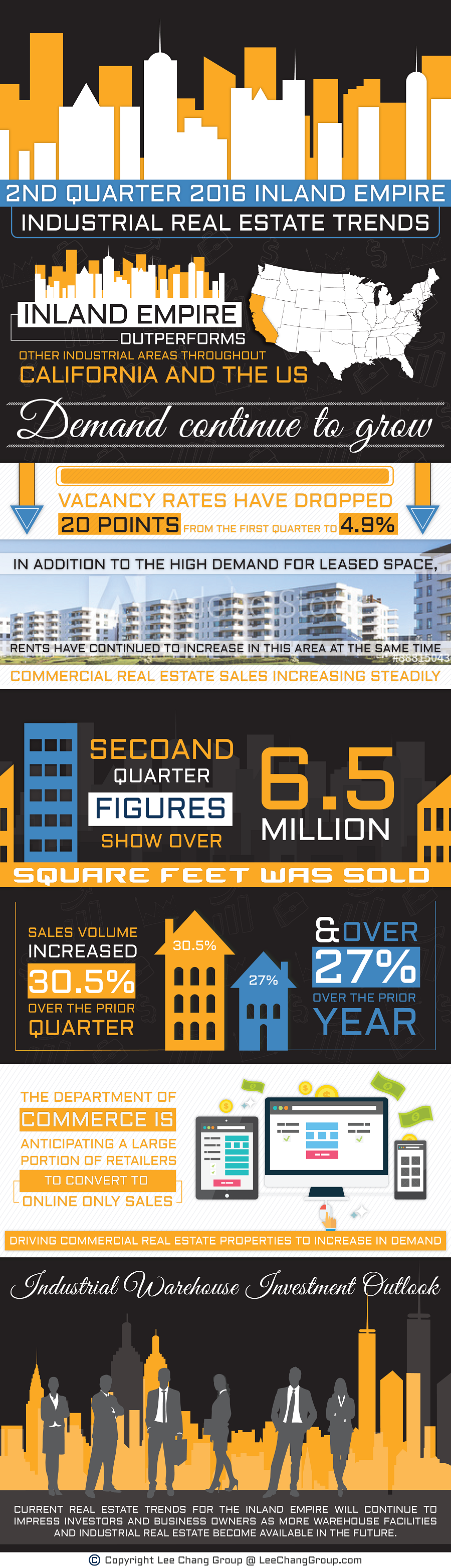 commercial industrial real estate inland empire q2 trends infographics industrial real estate agents companies