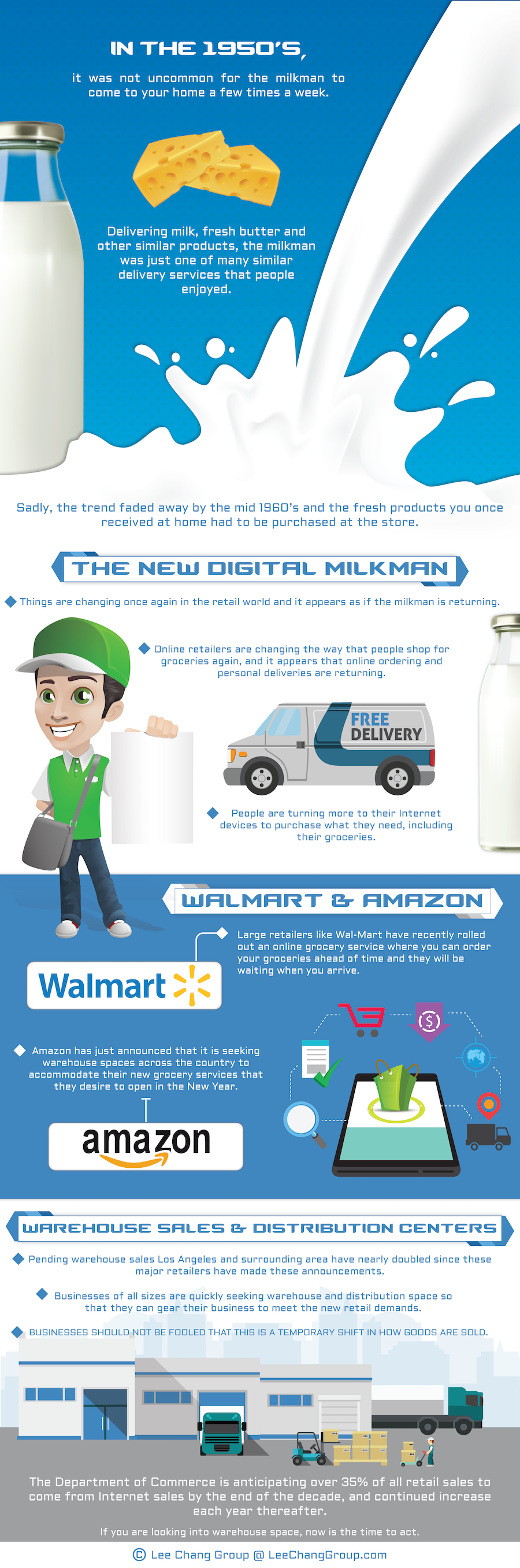 digital milkman infographic warehouse brokers california industrial real estate sales